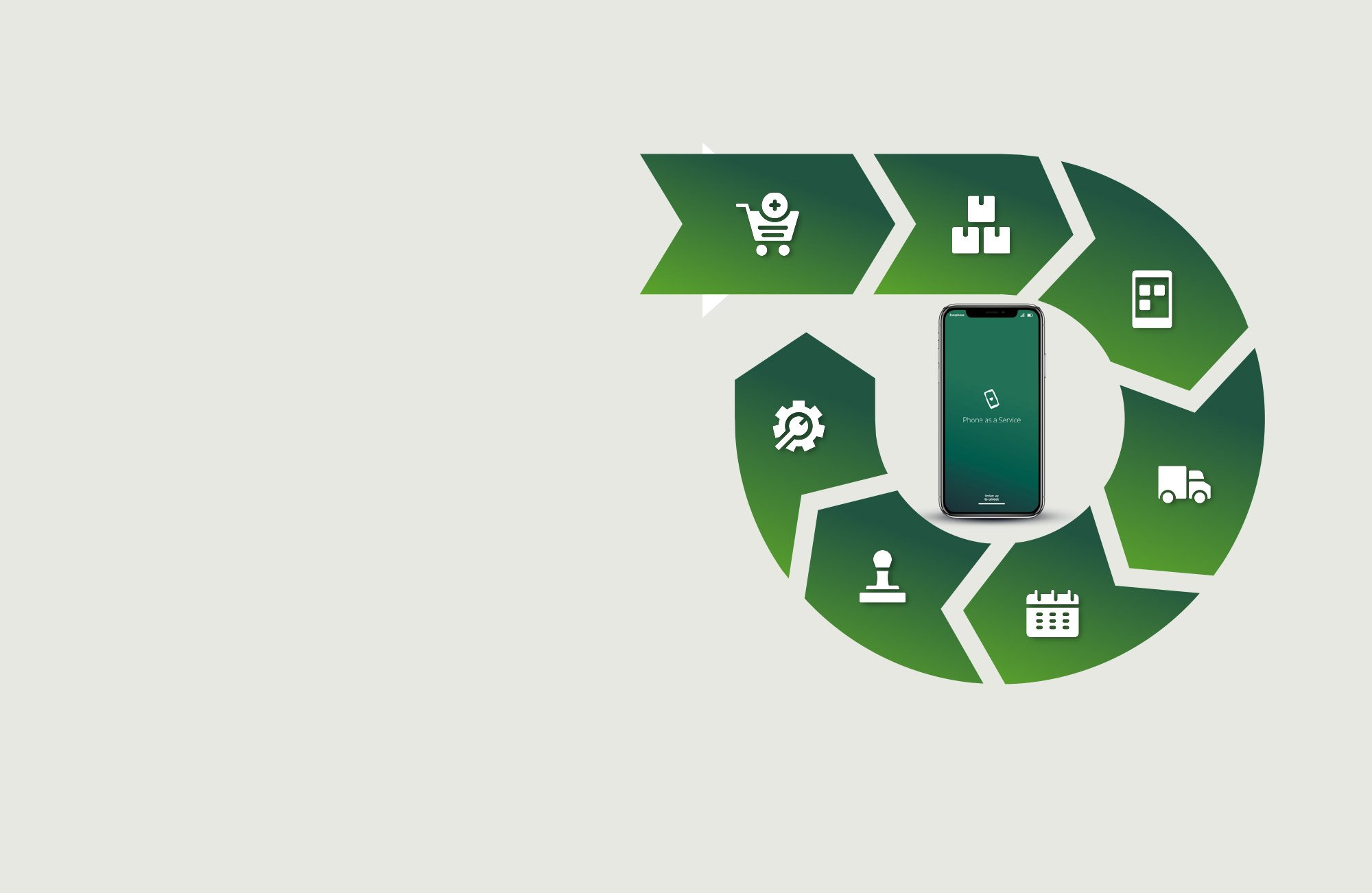 Device-Lifecycle-Management_everphone