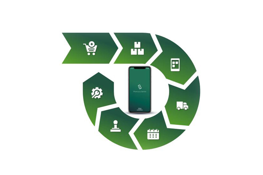Organisation-Entlastung-Device-Lifecycle-Management